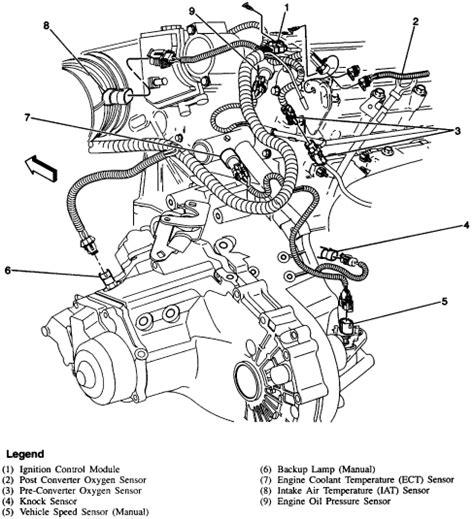 Vehicle Chevy Cavalier Sport Sfi Engine First