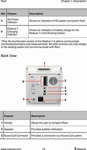 Masimo Rds7 Rds7 User Manual Root