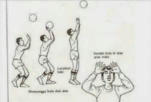 Nah itulah penjelasan lengkap materi tentang kombinasi gerak dalam permainan bola voli. Teknik Dasar Bola Voli dan Penjelasannya - Guru Penjaskes
