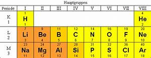 Fließgeschwindigkeit Berechnen : bungsblatt lineare gleichungssysteme ~ Themetempest.com Abrechnung