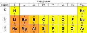 Atommasse Berechnen : bungsblatt lineare gleichungssysteme ~ Themetempest.com Abrechnung