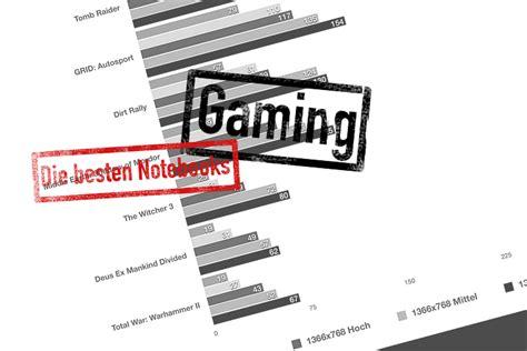 laptop test 2017 bis 1000 die besten spiele laptops gamer bis 1000