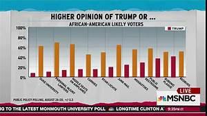 Trump's Black Outreach: Anything's Better Than Zero - San ...