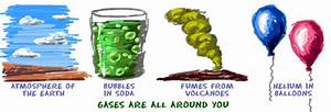Chem4Kids.com: Matter: Gases