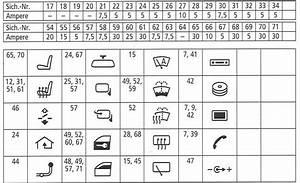 Mini Cooper Fuse Box Symbols : f55 f56 fuse board symbols north american motoring ~ A.2002-acura-tl-radio.info Haus und Dekorationen