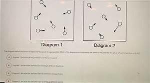 Solved  Diagram 1 Diagram 2 The Diagrams Above Use Arrows