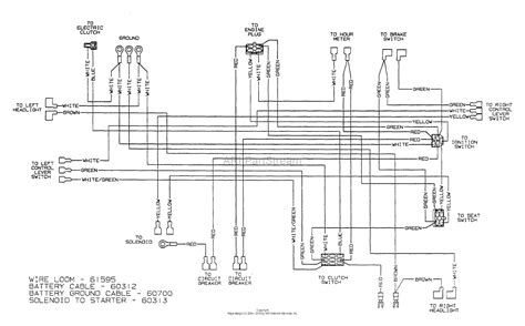 Dixon Ztr Parts Diagram For Wiring