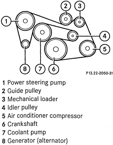 2007 Mercede C230 Engine Diagram by Help Noise Related To Supercharger Or Alternator