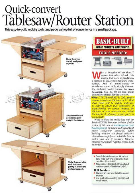 table   router workstation plans router