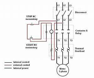 dont know how to wire a start stop switch to motor With 240 volt disconnect wiring diagram
