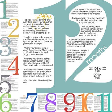 tiffkeetch — Monthly Milestone Templates (1st year)