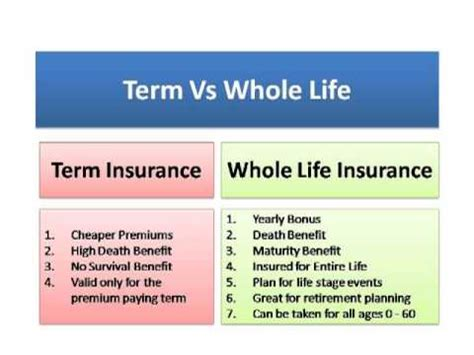 Term Insurance Vs Whole Life Insurance  Youtube. Ad Agencies Philadelphia E Business Systems. Aba Applied Behavior Analysis. When You File Bankruptcy What Do They Take. Homeowners Insurance In Virginia. Payday Loan No Phone Calls Host Html Website. Mortgage Pre Approval Letter Template. How To Pay Off Credit Card Debt Fast. Masters Regulatory Affairs Online