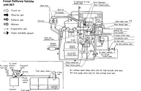 Vacuum Lines Mixed Mazda Sundowner