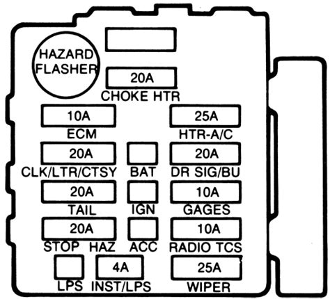 Chevy Fuse Box Diagram Wiring Schematic Auto