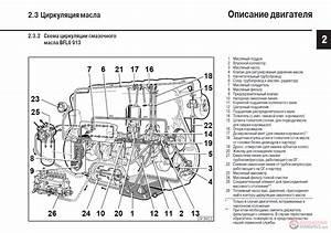 Deutz Fahr Agrotron 90 100 110 Operating Manual