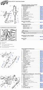 Work Breakdown Schedule Series Ii Iia Iii Clutch Cylinder Throwout