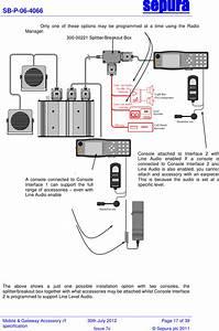 Srg3500xb Tetra Mobile  Gateway Terminal User Manual Mobile  U0026 Gateway Sepura Plc