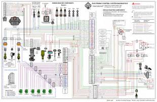 wiring diagram international truck wiring image similiar sterling truck parts diagram keywords on wiring diagram international truck
