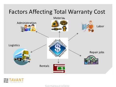 Warranty Cost cross functional warranty management a closed loop