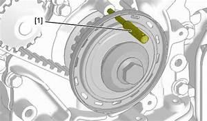 Courroie De Distribution C5 Hdi 110 : chaine distribution 207 1 6 hdi blog sur les voitures ~ Gottalentnigeria.com Avis de Voitures