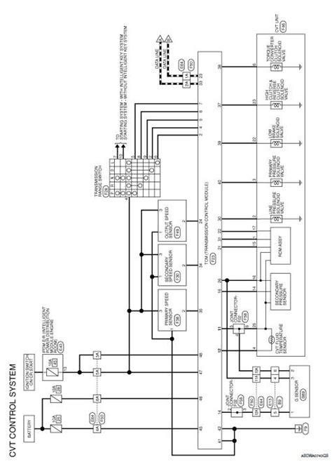 Ford Cvt Transmission Wiring Diagram