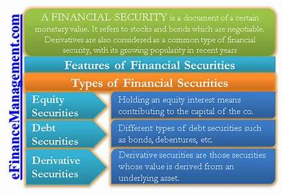 Securities Financial Equity Definition Types Investment Security