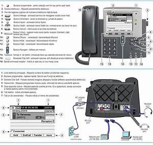 Cisco Ip Phone 7942 Instructions
