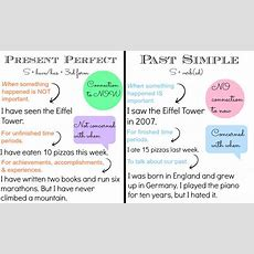 Present Perfect Simple, Simple Past  Lessons  Tes Teach