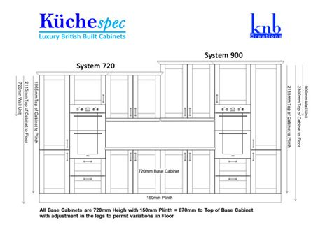 standard kitchen cabinet heights kitchen cabinet height with standard height of kitchen 5759