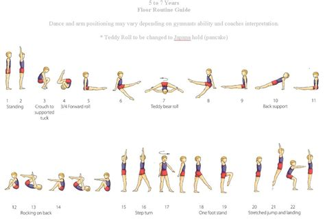 level 3 gymnastics floor routine 2017 easy for beginners gymnastics pictures to pin on
