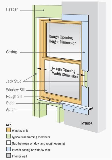 Window Sill Size by Finishing A Window Sill Trim Interior Ideas