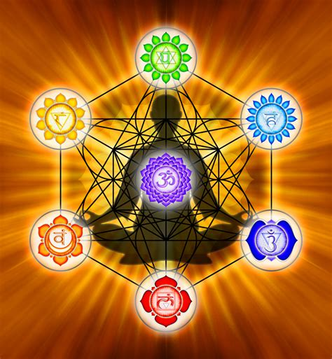 wheels   infinite  chakras powerthoughts meditation club