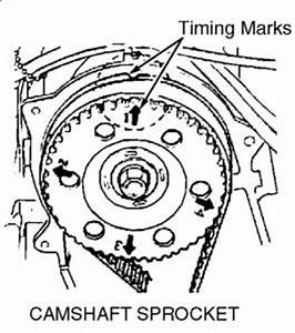 timing marks and timing belt replacement four cylinder With mazda fe 2 0 timing