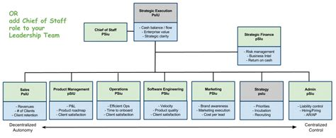 blog organizational physics  lex sisney systems