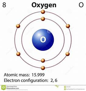 Diagram Representation Of The Element Oxygen Stock Vector