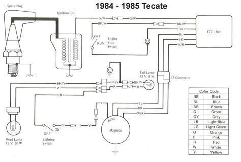 copy suzuki lt250 quadrunner wiring diagram elisaymk