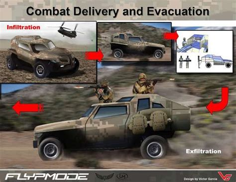 civilian designed military rides flypmode concept car