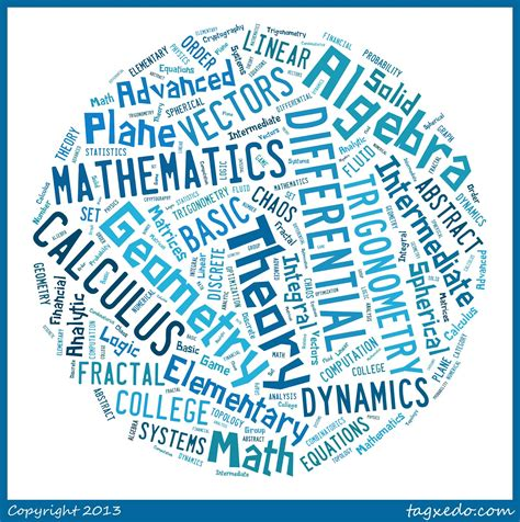 quotes about learning math quotesgram