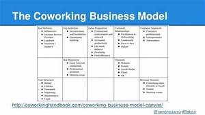 Google Sheet Chart Coworking Space Business Model Google Search Coworking