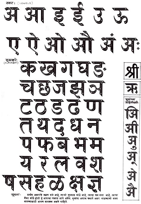 images  printable hindi alphabets chart hindi