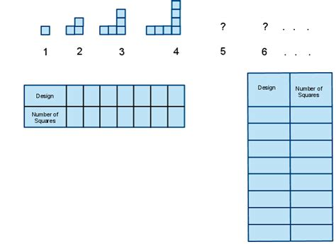 Algebra Tile Patterns Worksheet by Catie S Third Grade Class Catie S Weekly Newsletter