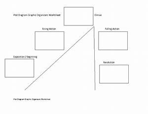 Plot Diagram Graphic Organizers Worksheet