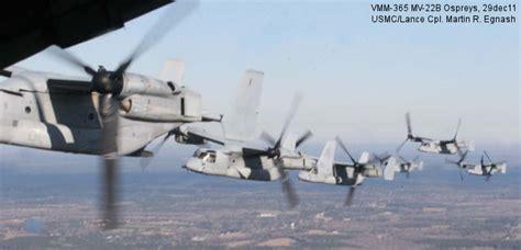 VMM-365 US Marine Corps - Helicopter Database