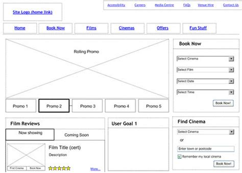 wireframe template what is wireframing experience ux