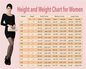 Diabetes Chart By Age Weight Chart For Women What S Your Ideal Weight According