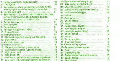 audi tt fuse box diagram auto fuse box diagram
