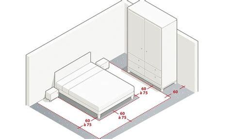 surface minimale pour une chambre aménager l 39 espace d 39 une chambre