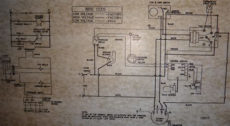 Gas Furnace Problem Intermittent Functioning