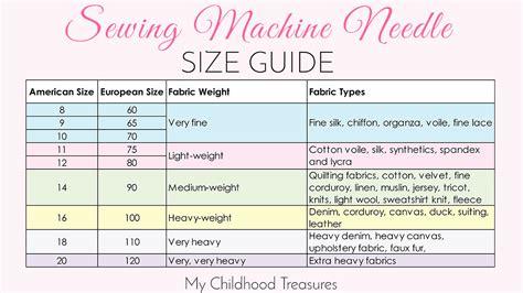 sewing machine needle sizes 29 model embroidery needle size guide makaroka com
