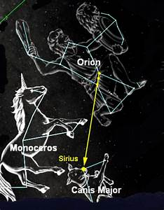 Orion, the bull and the three kings « Cradle of Civilization